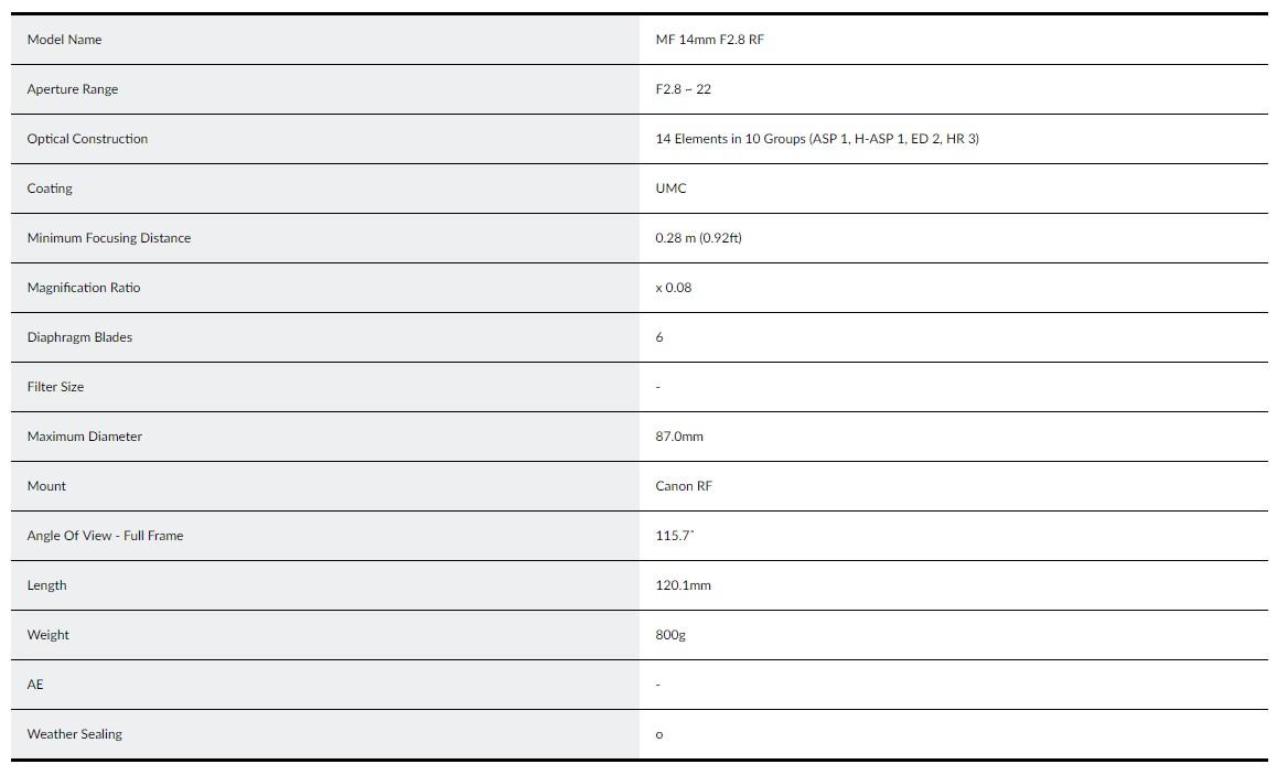 Samyang 森養 14mm F2.8 RF 鏡頭 (Canon EOS RF 接口) - 規格