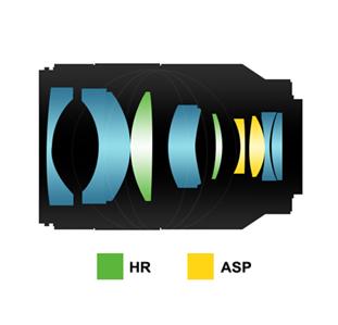 Samyang AF 35mm F1.4 FE Lens (for Sony E-mount) - Optical Construction